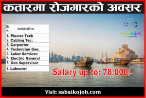 Read more about the article Job Vacancy at Various Post at Qatar, Salary up to 78,000/-