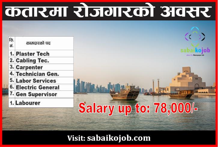 Job Vacancy at Qatar