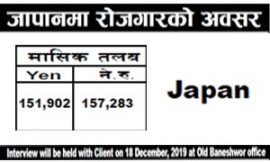Golden Job Opportunity for Male & Female candidate in JAPAN