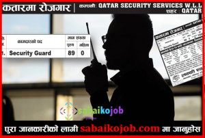 Read more about the article Job in Qatar, Vacancies for Security Guard | Interview 8 January 2020