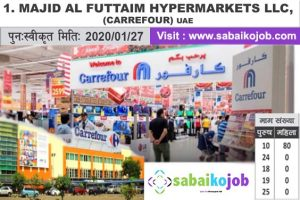 Read more about the article Job at Carrefour hypermarkets in uae