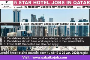 Read more about the article Job at Qatar | JW Marriott Marquis City Center Doha