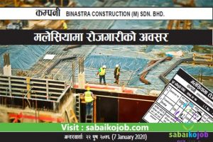 Read more about the article Job at Binastra Construction(M) Company in Malaysia