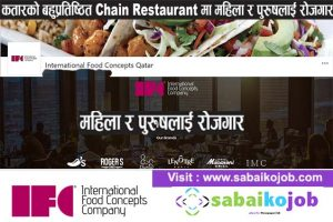 Read more about the article Job at Most prestigious Chain Restaurant in Qatar