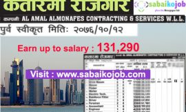 Qatar Jobs With Attractive salary