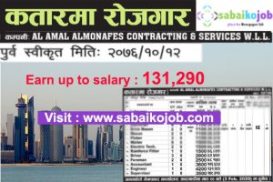 Read more about the article Qatar Jobs With Attractive salary