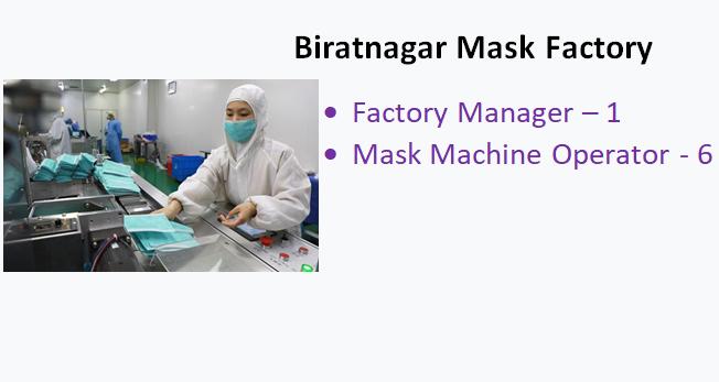 Vacancy at Biratnagar Mask Factory