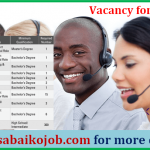 335 Staff Required for Kantipur Management Pvt. Ltd.