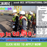 Job in Qatar for 2141 Workers   Salary up to 60,610/-