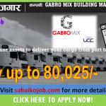 Job at Building Materials Trading Doha | Salary up to 80,025/-