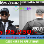 Security Guard for UAE | Salary up to AED 3000