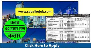 Read more about the article Qatar Job Opportunity