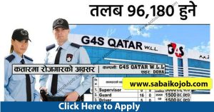 Read more about the article Various Attractive Job Offer In Qatar, G4S Qatar W.L.L