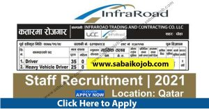 Read more about the article DRIVER JOBS IN Qatar, SALARY: 61,294/-