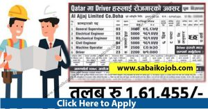 Read more about the article Looking For Career In Foreign Get Job In Qatar, Salary: 1,61,455/-