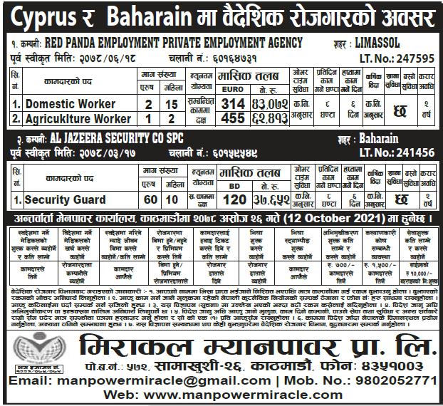 cyprus 247595 bahrain 241456